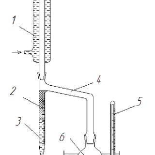 Figure. Scheme of laboratory water removal apparatus from