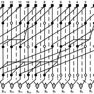 32 bit Hybrid parallel prefix adder based on Ling