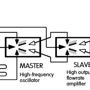An example of an unvented Coanda-effect bistable amplifier