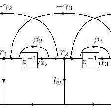 (PDF) Fast inversion of Hessenberg-quasiseparable