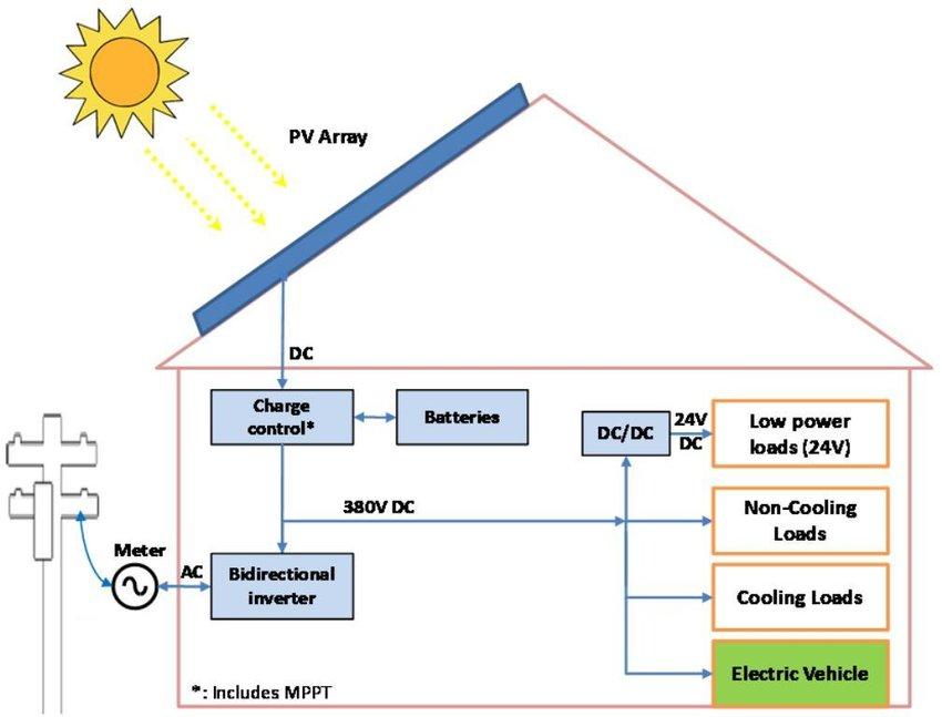 Supply Schematic Source Abuse Report 24vdc Power Supply Using Source