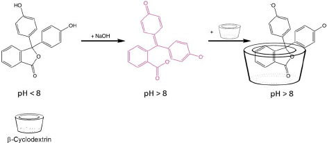 Change in chemical structure and color of phenolphthalein