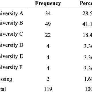 (PDF) Psychological Test and Assessment Modeling