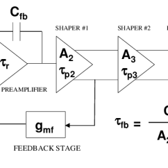 Front End Diagram Thetford C3 Wiring Analog Block Time Constants And Voltage Gains Are Indicated