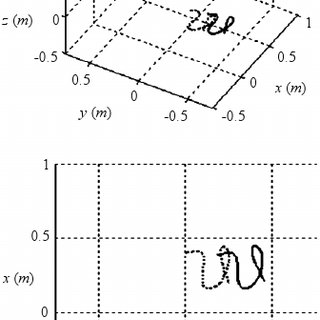 (PDF) Optimal Task Placement of a Serial Robot Manipulator