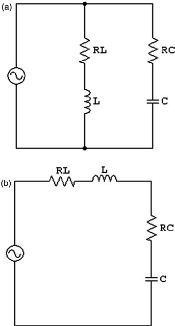 Realistic resonant circuits: (a) parallel resonant circuit