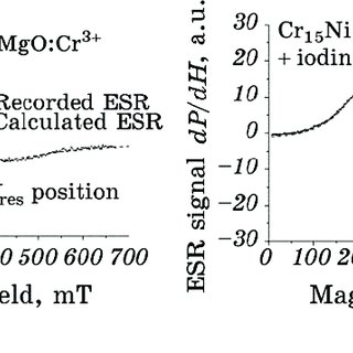 (PDF) Mechanism of Embrittlement of Metals by Surface