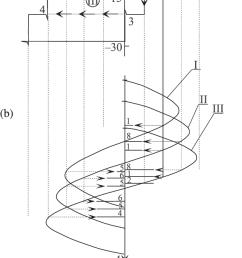 i4 engine diagram [ 629 x 1476 Pixel ]