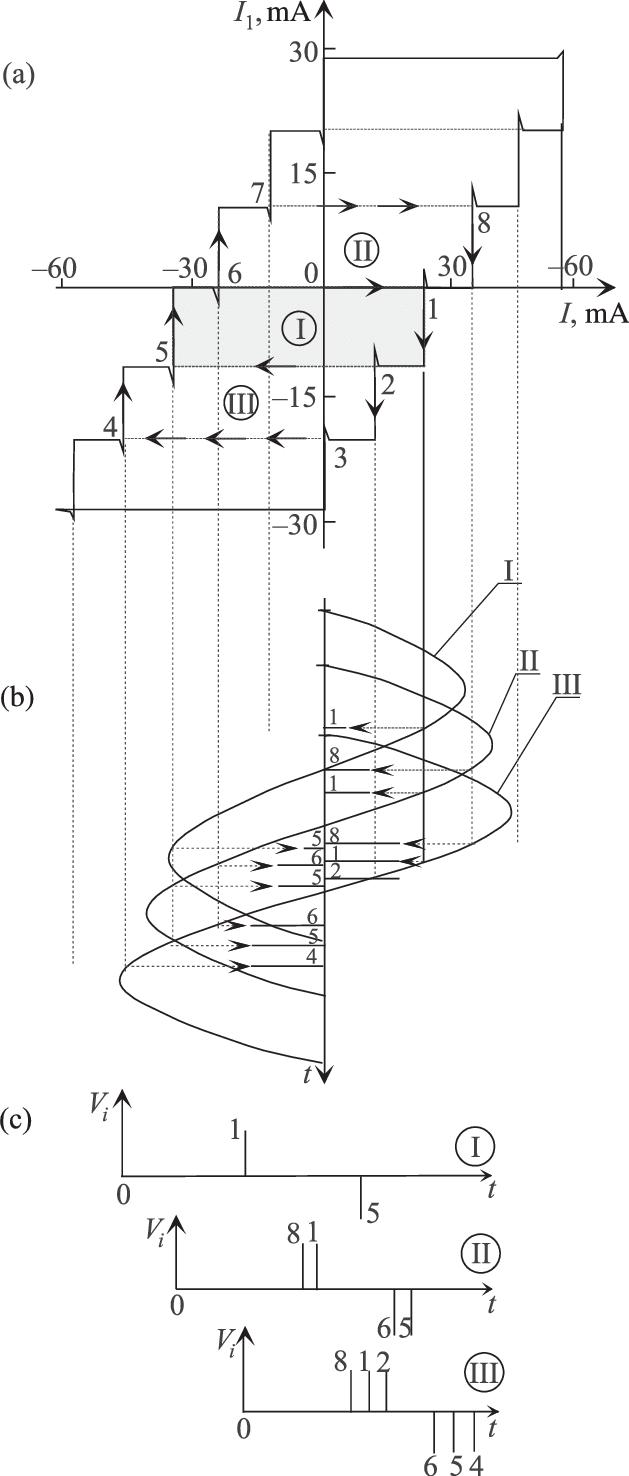 medium resolution of i4 engine diagram