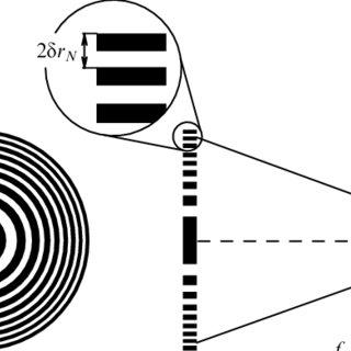 (PDF) X-ray microscopy