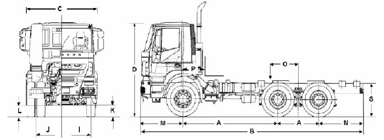 Technical schema for a truck-train having a simple axle in