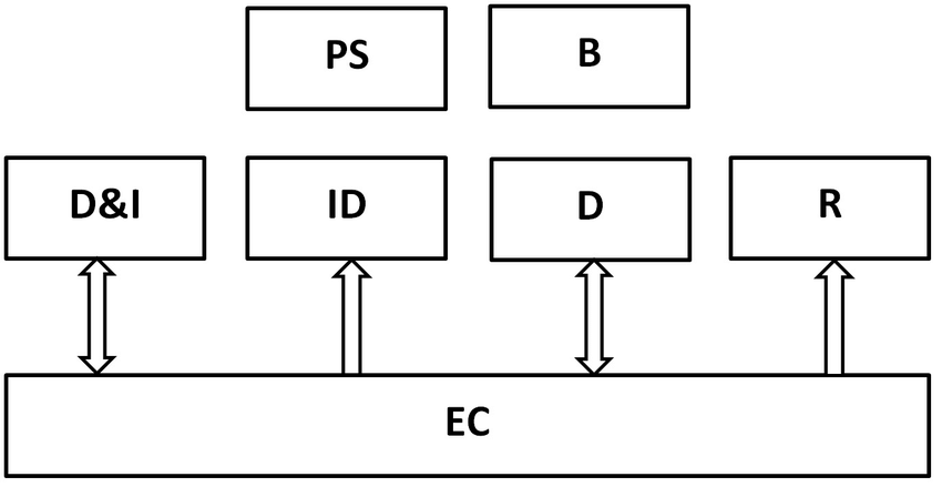 Block diagram of the demo-module PS Power Supply B