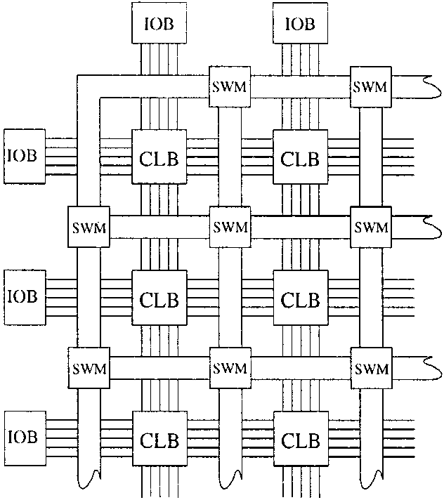 The internal structure of the Xilinx XC4000 FPGA