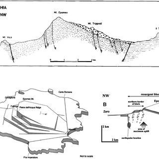 Total Alkali vs. Silica (TAS, Le Maitre, 1989