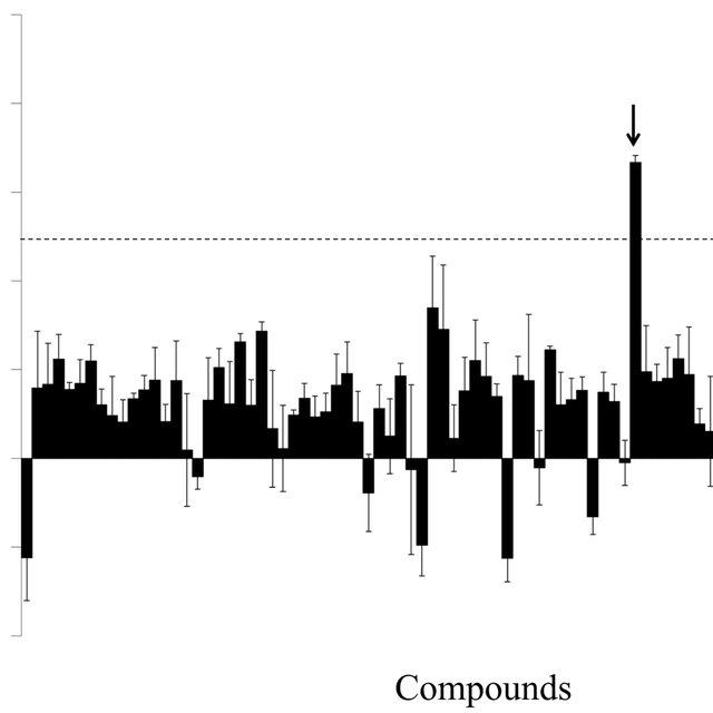 Summary comparison of arterial (black bars) and femoral