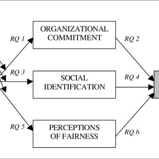 Gap analysis between managers' and consumers' CSR