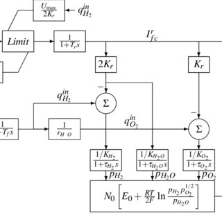 (PDF) Stability of Power Systems with Large Amounts of
