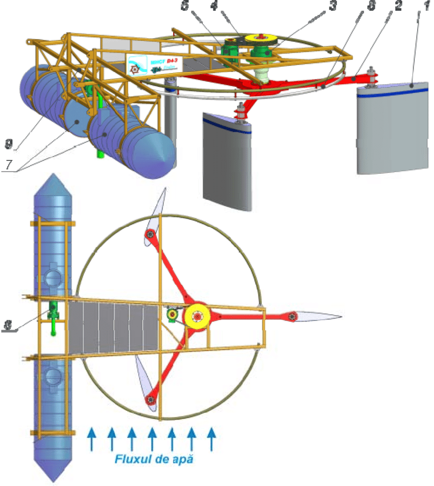 hight resolution of micro hydro power plant with hydrodynamic rotor river water kinetic energy conversion into electrical and