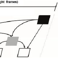 (PDF) A Tutorial on H.264/SVC Scalable Video Coding and
