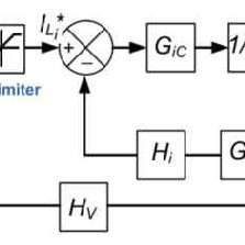 (PDF) Non-isolated Boost Charger for the Li-Ion Batteries