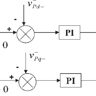 (PDF) Performance Enhancement of Stand-Alone DFIG Systems