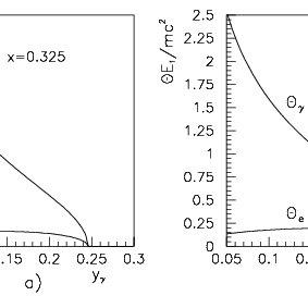 (PDF) Compton Edge probing basic physics at Jefferson