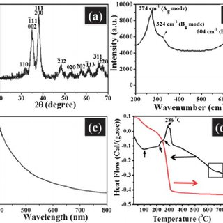 (PDF) Copper oxide quantum dot ink for inkjet-driven