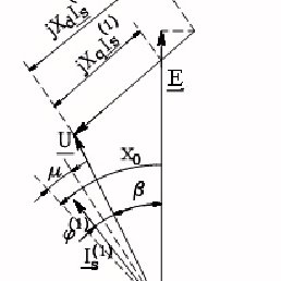 (PDF) Study of the influence of the leading angle on the