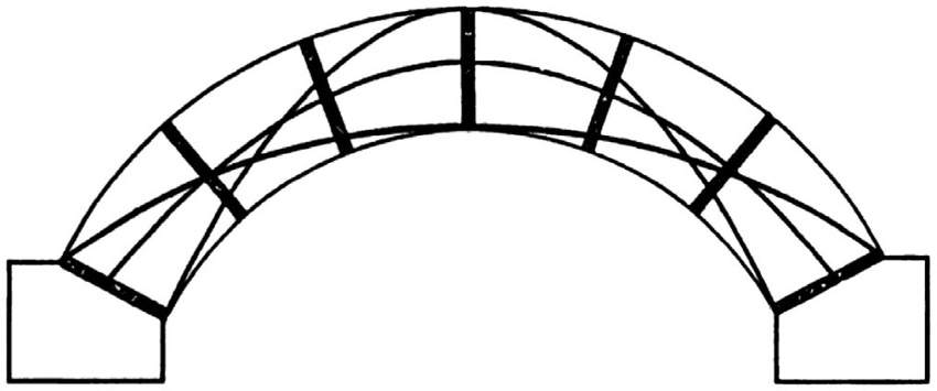 Figure 4. Voussoir arch model tested by Barlow in 1846