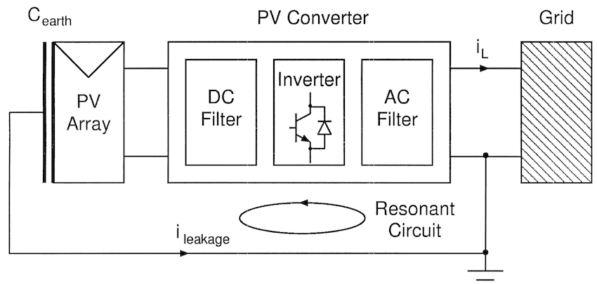 Grid connected PV system without transformer including the
