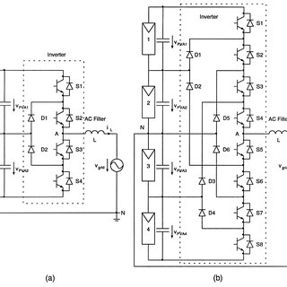 Grid connected PV systems with (a) half-bridge diode