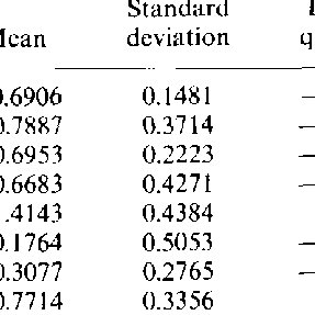 (PDF) Handbook of Econometrics: Classical Estimation