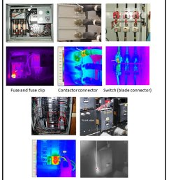 examples of infrared thermal images the common electrical problems as colored anomaly in the infrared [ 850 x 985 Pixel ]