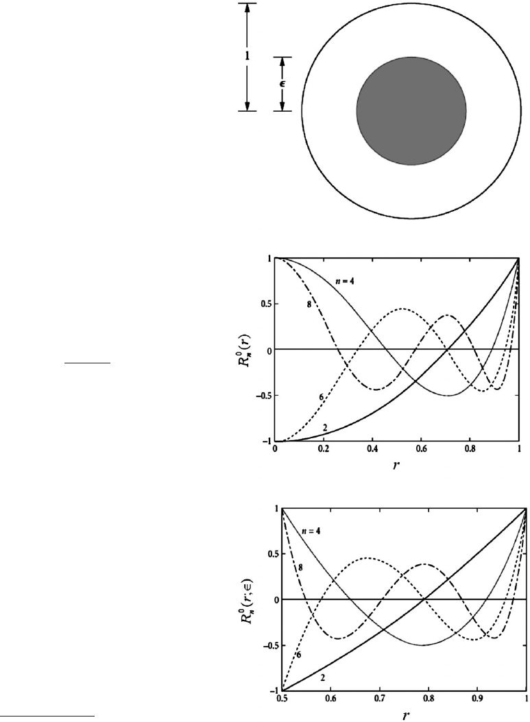 Zernike polynomials: a guide (PDF Download Available)