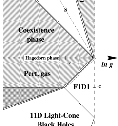 the phase diagram of 1 1 dimensional ncos theory with one unit of d string [ 844 x 1379 Pixel ]