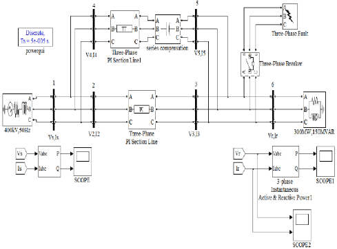 Block diagram of the model of electrical network with TCSC