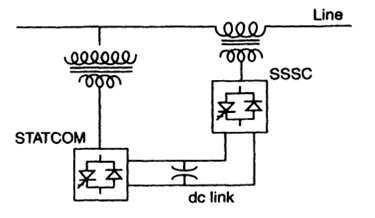 Basic block diagram of UPFC 2, which it derives from the
