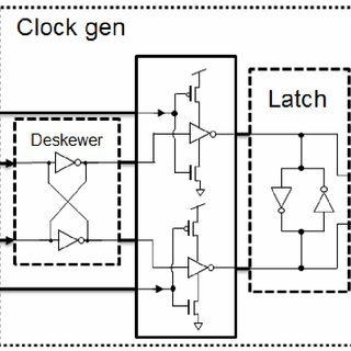 Duty Cycle correction circuit structure | Download Scientific Diagram