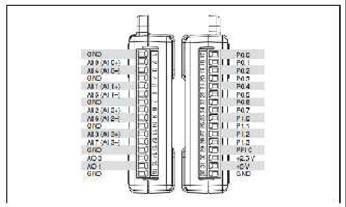 Ni usb-6009 Specifications @BULLET 8 analog inputs (14-bit