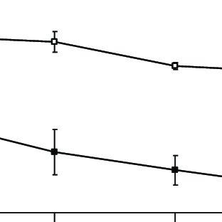 (PDF) Fratricide in Streptococcus pneumoniae