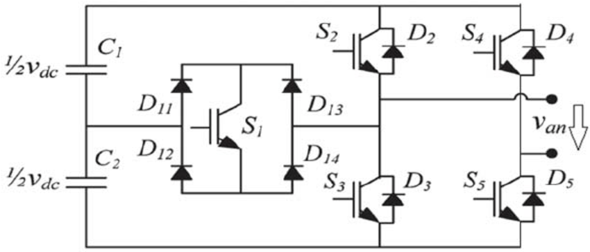 Topology for five level transistor clamped H-Bridge cell