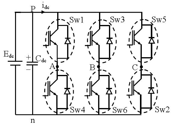 Three Phase VSI It consists of three single phase