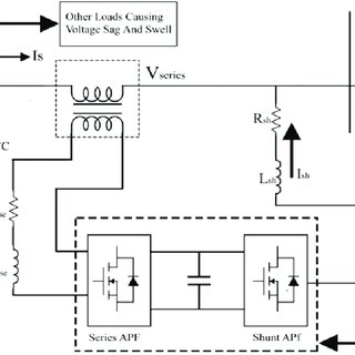 Simulation model of circuit with rectifier fed RL Load