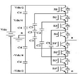 Five level Single Phase flying capacitor inverter