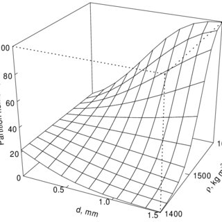 Comparison of our modified cube-root sigmoid function (red