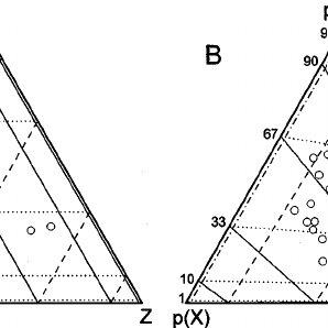 (PDF) Understanding Perturbation on the Simplex: A Simple