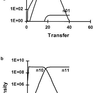 (PDF) Compensatory Mutations, Antibiotic Resistance and