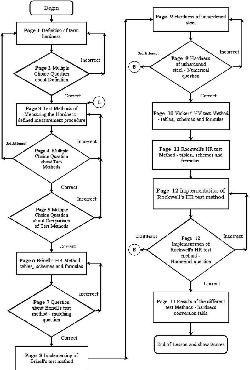 medium resolution of hr diagram test question