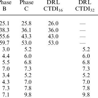 (PDF) A study to establish international diagnostic