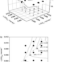a three dimensional precipitation diagram of the system ca oh 2  [ 850 x 1439 Pixel ]